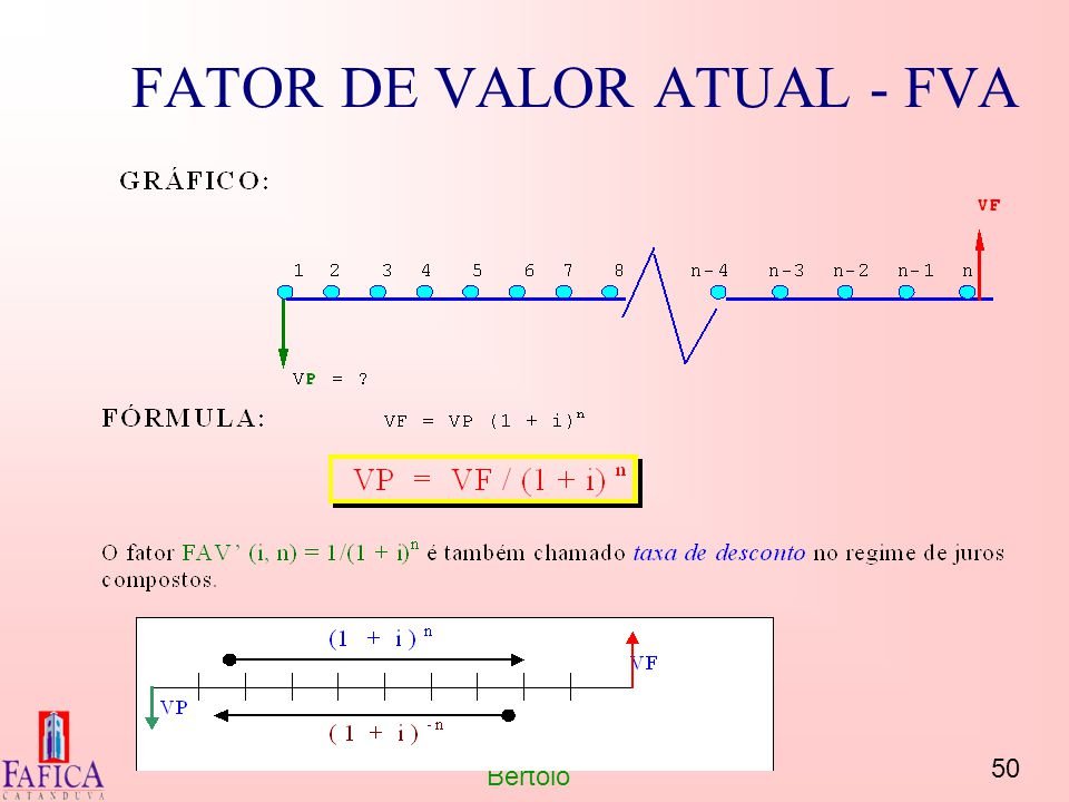 50 Bertolo FATOR DE VALOR ATUAL - FVA