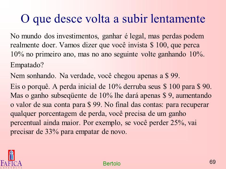 69 Bertolo O que desce volta a subir lentamente No mundo dos investimentos, ganhar é legal, mas perdas podem realmente doer. Vamos dizer que você invi