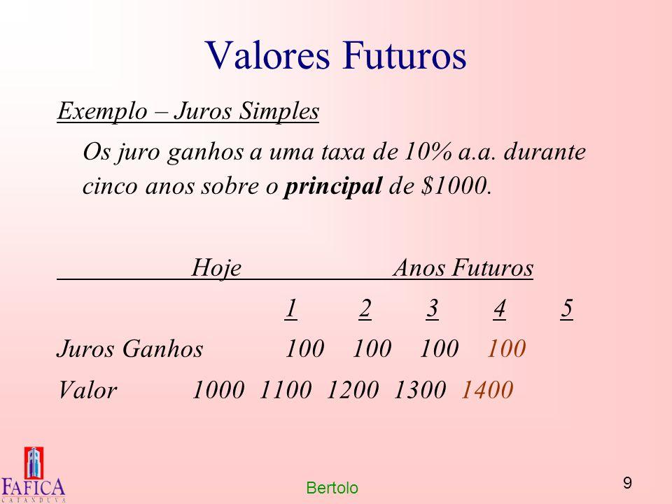9 Bertolo Valores Futuros Exemplo – Juros Simples Os juro ganhos a uma taxa de 10% a.a. durante cinco anos sobre o principal de $1000. HojeAnos Futuro