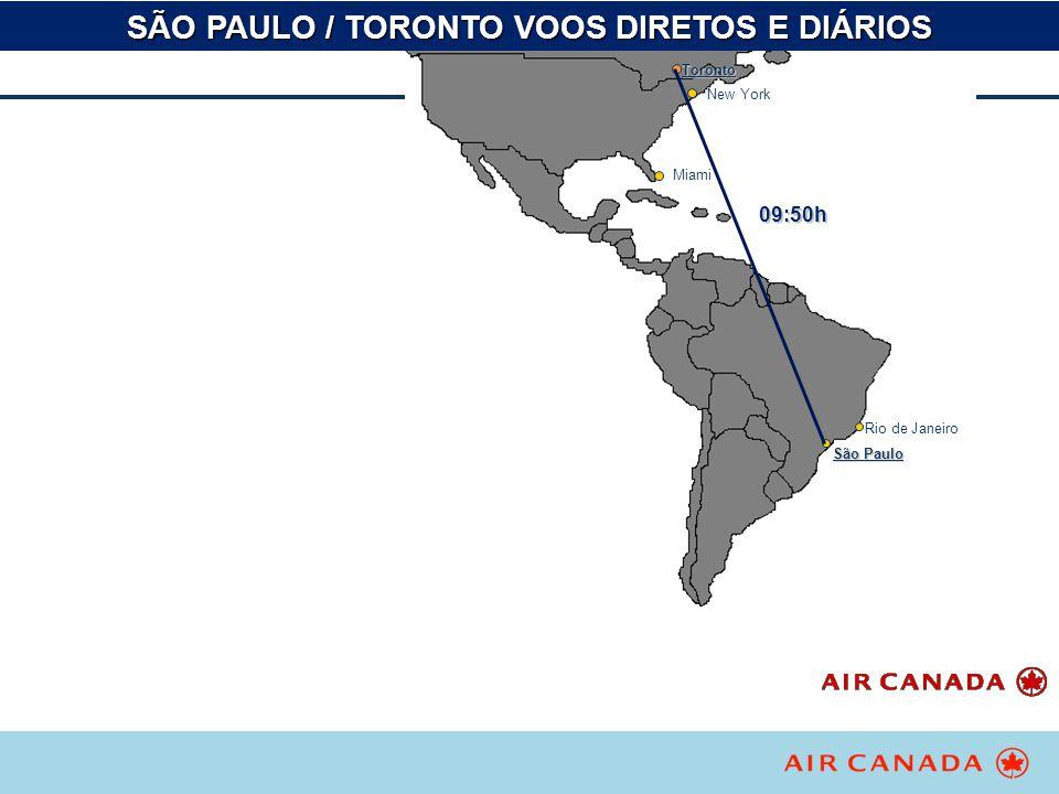 São Paulo Rio de Janeiro Miami New York Toronto SÃO PAULO / TORONTO VOOS DIRETOS E DIÁRIOS 09:50h