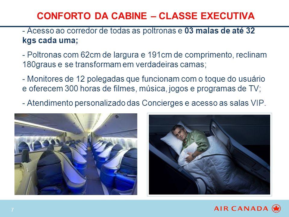 7 CONFORTO DA CABINE – CLASSE EXECUTIVA - Acesso ao corredor de todas as poltronas e 03 malas de até 32 kgs cada uma; - Poltronas com 62cm de largura
