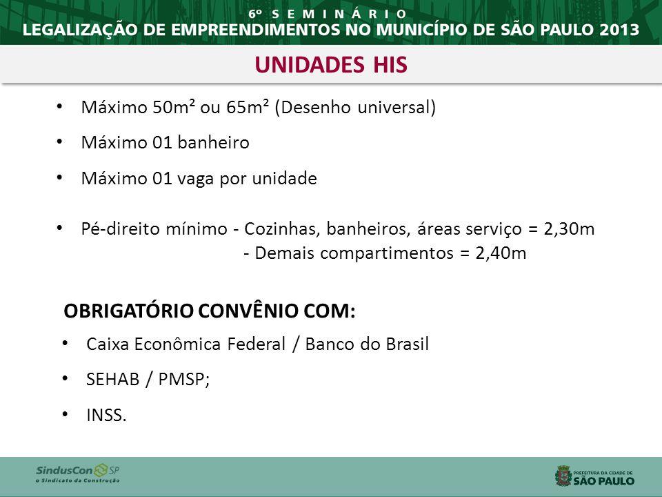 Clique para editar o título mestre 17/6/201435 Clique para editar o estilo do título mestre 17/6/201435 17/6/201435 Clique para editar o estilo do título mestre 17/6/201435 Máximo 50m² ou 65m² (Desenho universal) Máximo 01 banheiro Máximo 01 vaga por unidade Pé-direito mínimo - Cozinhas, banheiros, áreas serviço = 2,30m - Demais compartimentos = 2,40m Caixa Econômica Federal / Banco do Brasil SEHAB / PMSP; INSS.