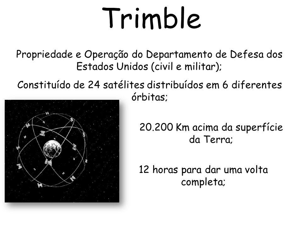 Propriedade e Operação do Departamento de Defesa dos Estados Unidos (civil e militar); Constituído de 24 satélites distribuídos em 6 diferentes órbita