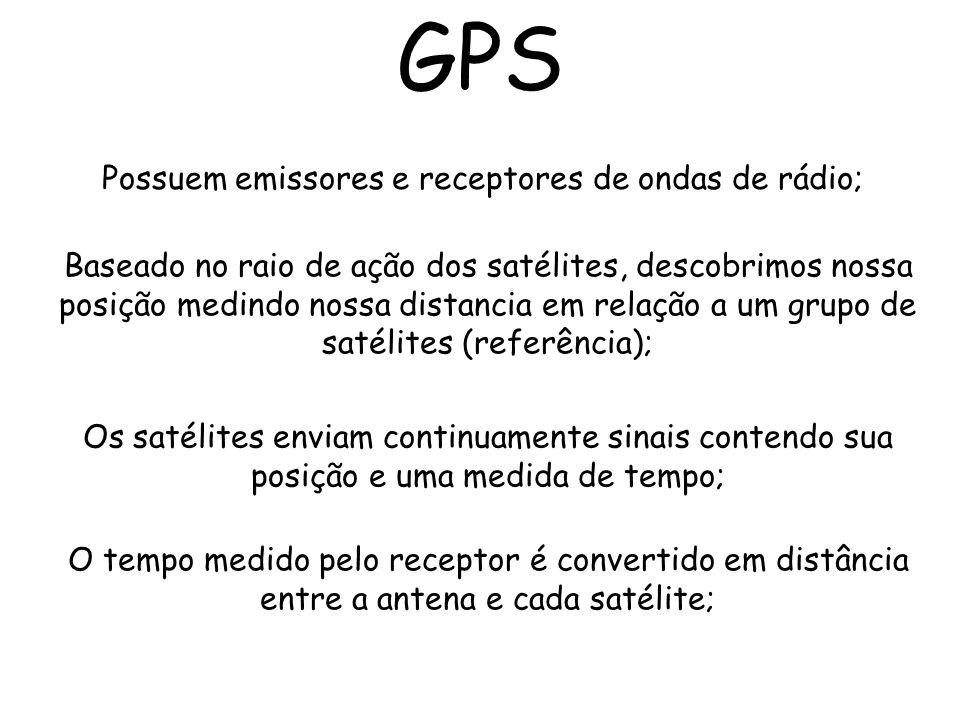 Baseado no raio de ação dos satélites, descobrimos nossa posição medindo nossa distancia em relação a um grupo de satélites (referência); Os satélites