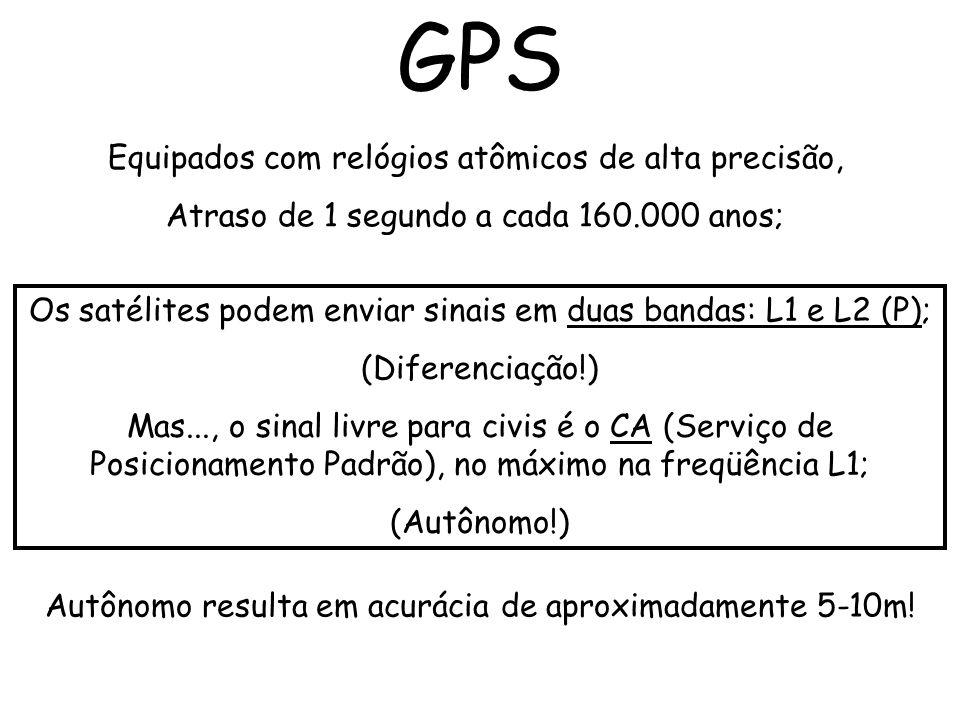 Equipados com relógios atômicos de alta precisão, Atraso de 1 segundo a cada 160.000 anos; GPS Os satélites podem enviar sinais em duas bandas: L1 e L