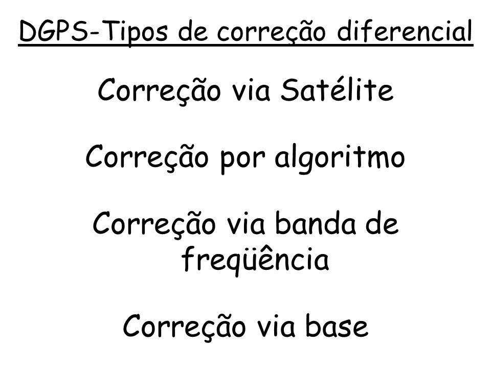 DGPS-Tipos de correção diferencial Correção via Satélite Correção por algoritmo Correção via banda de freqüência Correção via base