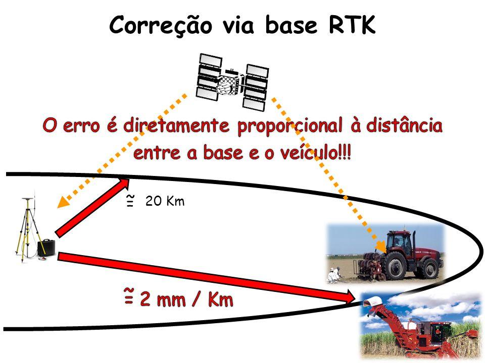 Correção via base RTK 20 Km ~ =