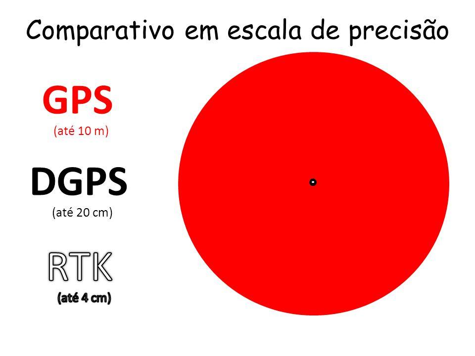 GPS (até 10 m) DGPS (até 20 cm) Comparativo em escala de precisão
