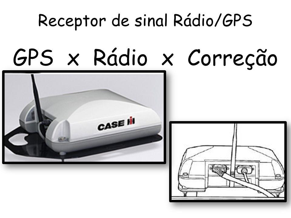 Receptor de sinal Rádio/GPS GPS x Rádio x Correção