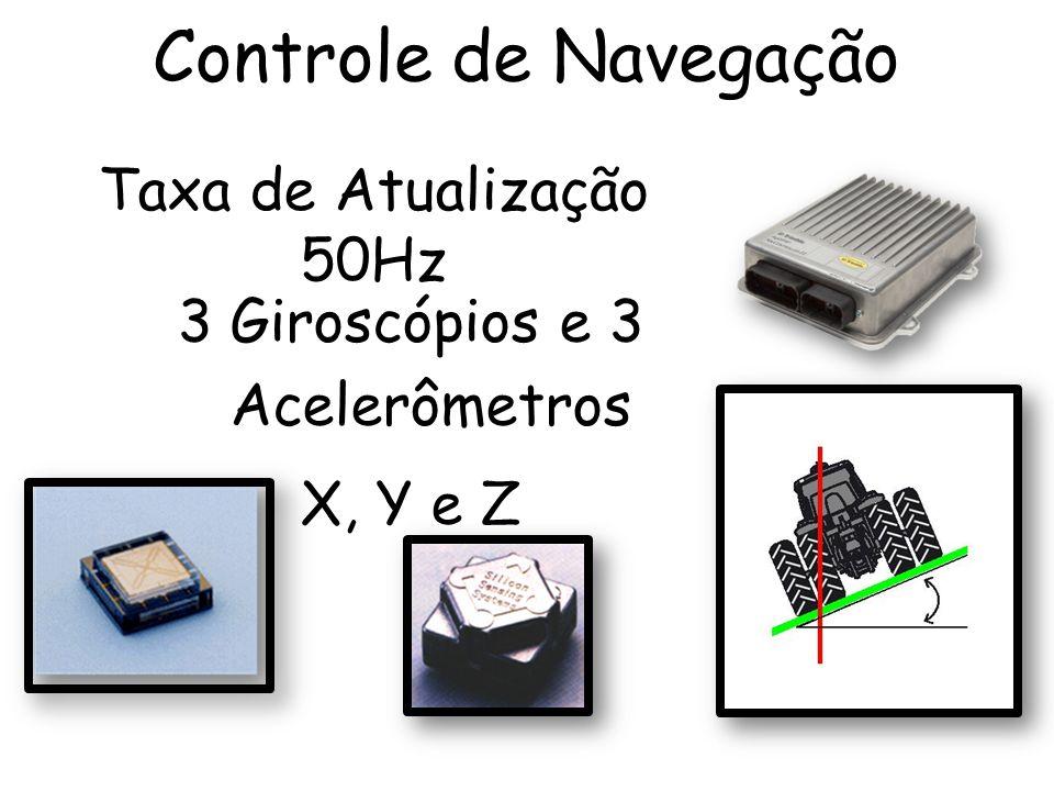 3 Giroscópios e 3 Acelerômetros X, Y e Z Controle de Navegação Taxa de Atualização 50Hz