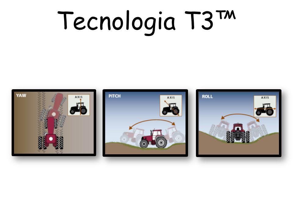 Tecnologia T3