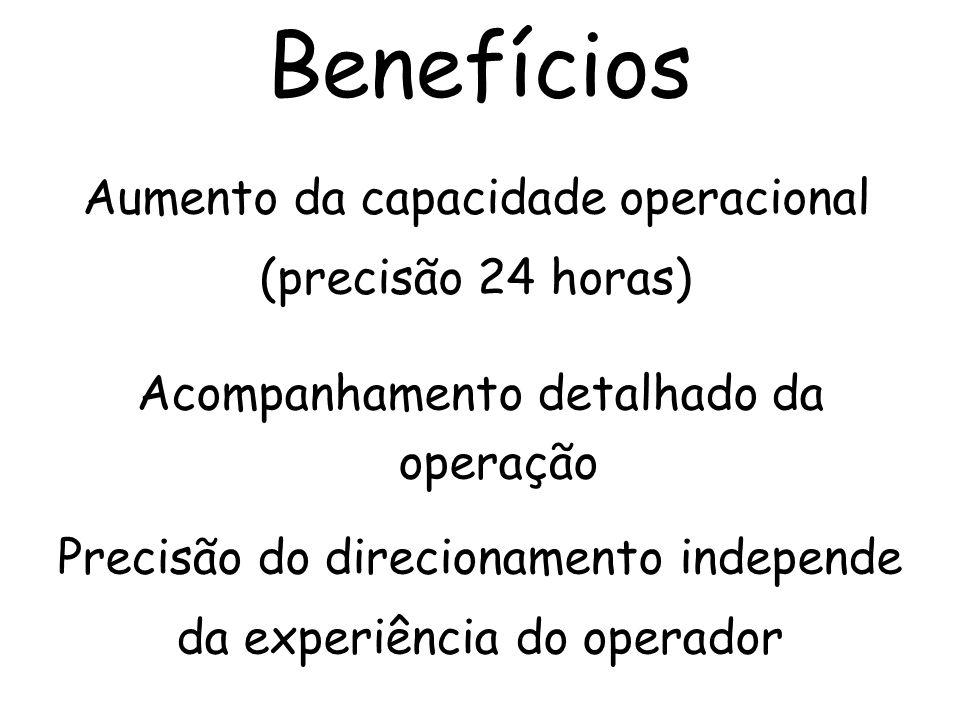Aumento da capacidade operacional (precisão 24 horas) Precisão do direcionamento independe da experiência do operador Acompanhamento detalhado da oper