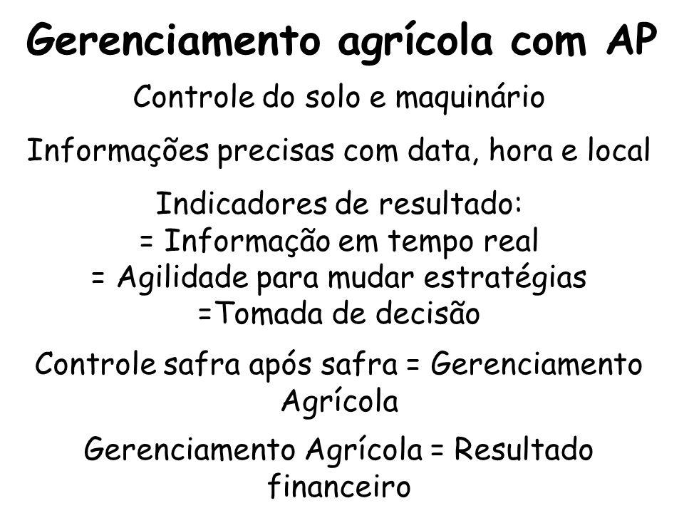 Gerenciamento agrícola com AP Informações precisas com data, hora e local Controle do solo e maquinário Indicadores de resultado: = Informação em temp