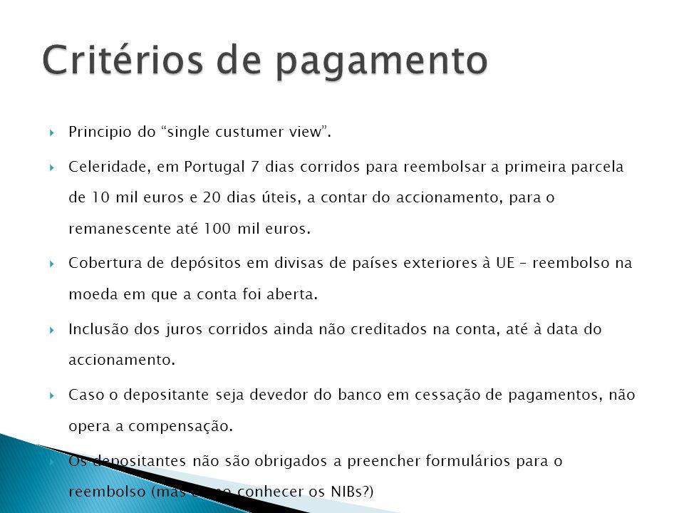 Principio do single custumer view. Celeridade, em Portugal 7 dias corridos para reembolsar a primeira parcela de 10 mil euros e 20 dias úteis, a conta