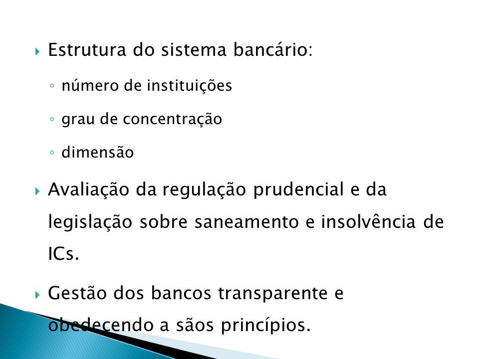 Estrutura do sistema bancário: número de instituições grau de concentração dimensão Avaliação da regulação prudencial e da legislação sobre saneamento