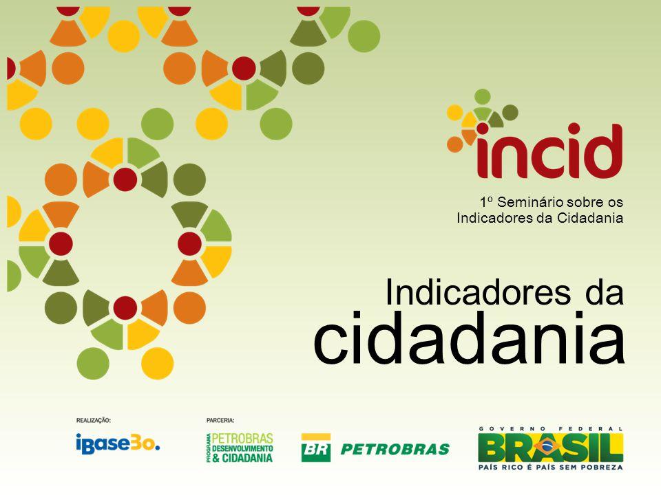 1º SEMINÁRIO SOBRE OS INDICADORES DA CIDADANIA (INCID)   08DEZ_2011 Como a população local se percebe.