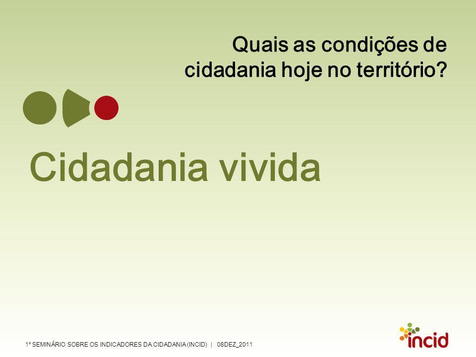 1º SEMINÁRIO SOBRE OS INDICADORES DA CIDADANIA (INCID) | 08DEZ_2011 Quais as condições de cidadania hoje no território? Cidadania vivida