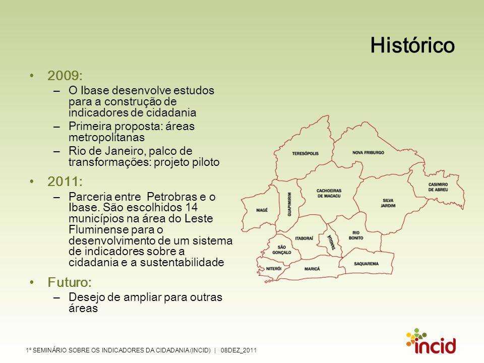 1º SEMINÁRIO SOBRE OS INDICADORES DA CIDADANIA (INCID) | 08DEZ_2011 Histórico 2009: – O Ibase desenvolve estudos para a construção de indicadores de c