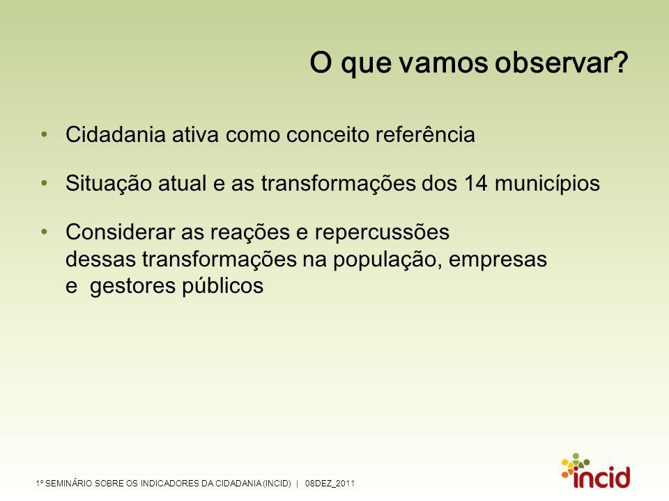 1º SEMINÁRIO SOBRE OS INDICADORES DA CIDADANIA (INCID) | 08DEZ_2011 O que vamos observar? Cidadania ativa como conceito referência Situação atual e as