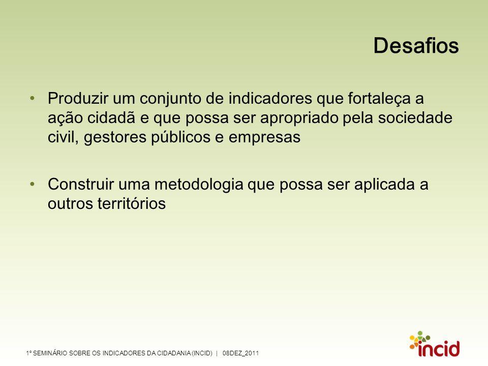 1º SEMINÁRIO SOBRE OS INDICADORES DA CIDADANIA (INCID) | 08DEZ_2011 Desafios Produzir um conjunto de indicadores que fortaleça a ação cidadã e que pos