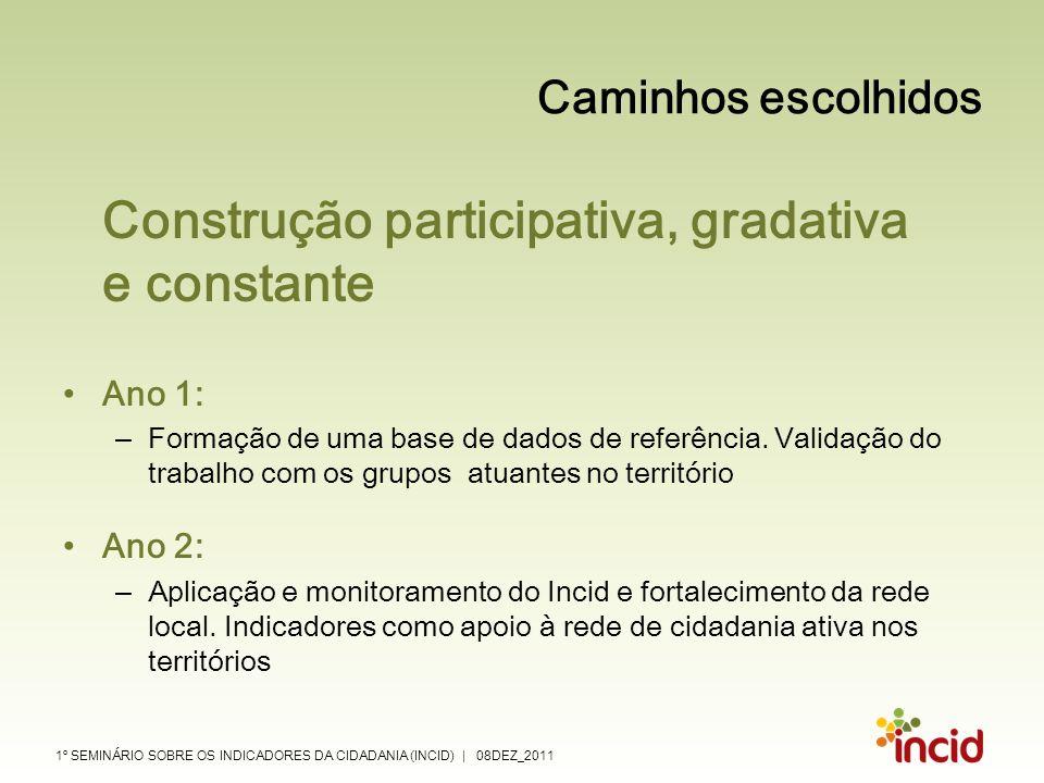 1º SEMINÁRIO SOBRE OS INDICADORES DA CIDADANIA (INCID) | 08DEZ_2011 Caminhos escolhidos Construção participativa, gradativa e constante Ano 1: – Forma