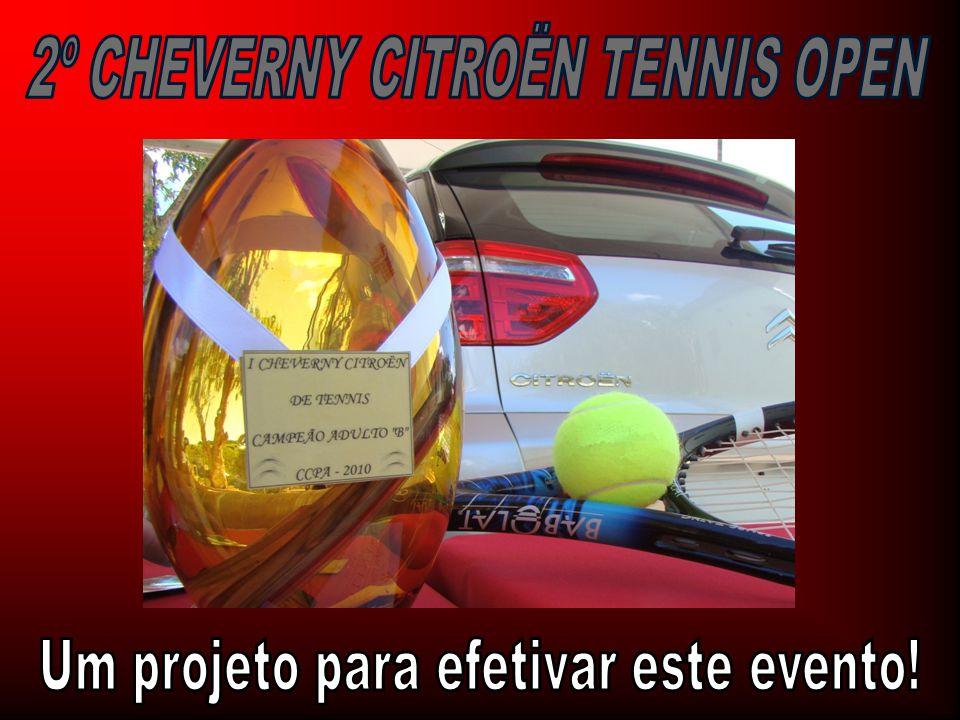 1.Associar a imagem da CHEVERNY CITROËN ao esporte, fortalecendo mais ainda sua marca..