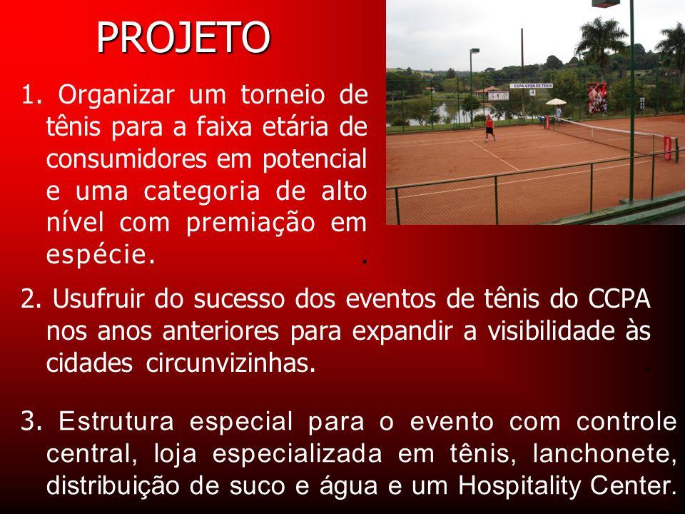1. Organizar um torneio de tênis para a faixa etária de consumidores em potencial e uma categoria de alto nível com premiação em espécie.. 2. Usufruir
