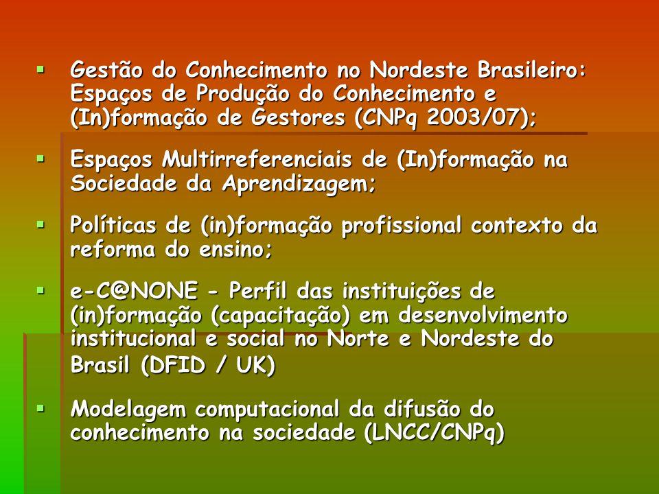 Gestão do Conhecimento no Nordeste Brasileiro: Espaços de Produção do Conhecimento e (In)formação de Gestores (CNPq 2003/07); Gestão do Conhecimento no Nordeste Brasileiro: Espaços de Produção do Conhecimento e (In)formação de Gestores (CNPq 2003/07); Espaços Multirreferenciais de (In)formação na Sociedade da Aprendizagem; Espaços Multirreferenciais de (In)formação na Sociedade da Aprendizagem; Políticas de (in)formação profissional contexto da reforma do ensino; Políticas de (in)formação profissional contexto da reforma do ensino; e-C@NONE - Perfil das instituições de (in)formação (capacitação) em desenvolvimento institucional e social no Norte e Nordeste do Brasil (DFID / UK) e-C@NONE - Perfil das instituições de (in)formação (capacitação) em desenvolvimento institucional e social no Norte e Nordeste do Brasil (DFID / UK) Modelagem computacional da difusão do conhecimento na sociedade (LNCC/CNPq) Modelagem computacional da difusão do conhecimento na sociedade (LNCC/CNPq)
