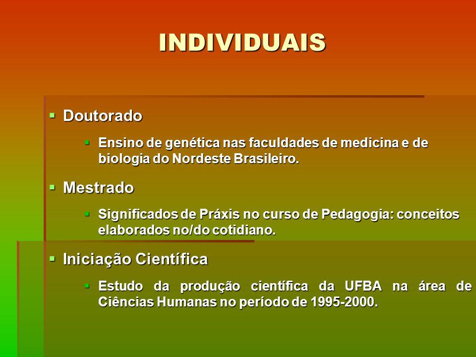 Doutorado Doutorado Ensino de genética nas faculdades de medicina e de biologia do Nordeste Brasileiro.