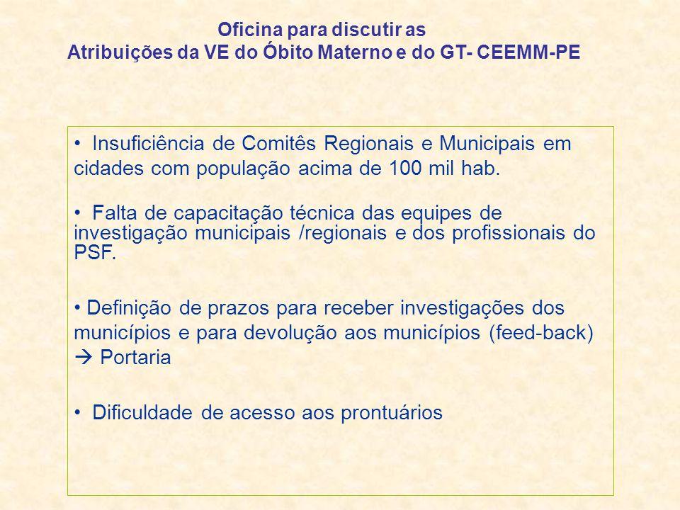 Oficina para discutir as Atribuições da VE do Óbito Materno e do GT- CEEMM-PE Insuficiência de Comitês Regionais e Municipais em cidades com população acima de 100 mil hab.