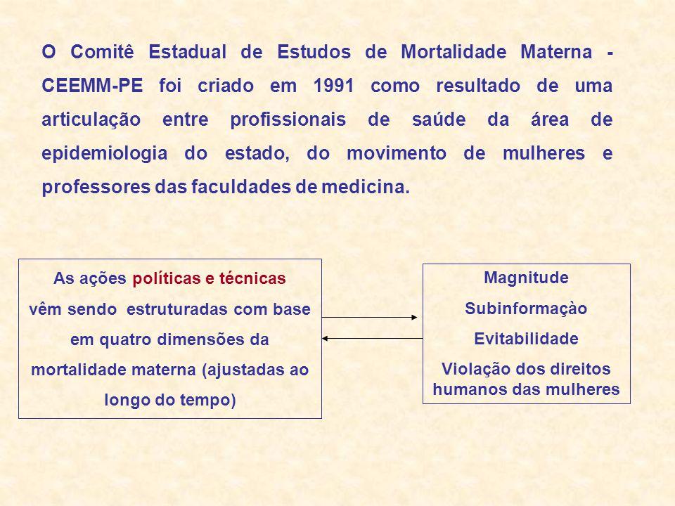 O Comitê Estadual de Estudos de Mortalidade Materna - CEEMM-PE foi criado em 1991 como resultado de uma articulação entre profissionais de saúde da área de epidemiologia do estado, do movimento de mulheres e professores das faculdades de medicina.