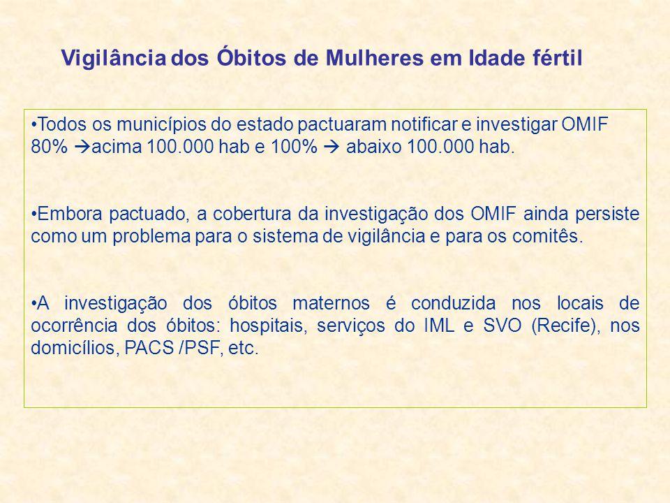Todos os municípios do estado pactuaram notificar e investigar OMIF 80% acima 100.000 hab e 100% abaixo 100.000 hab.