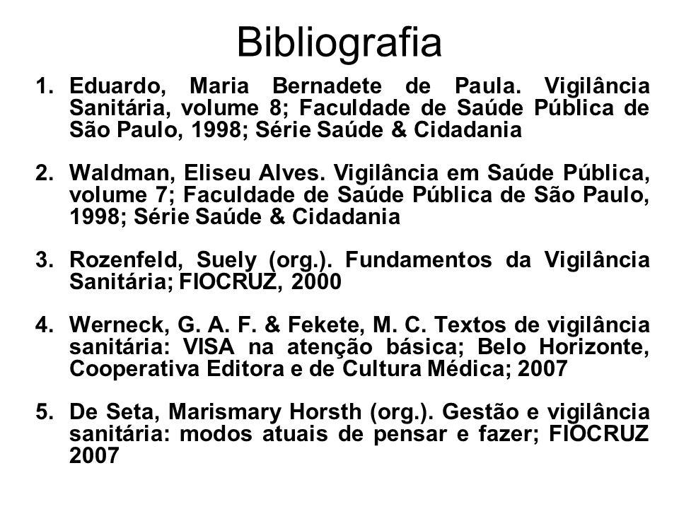 Bibliografia 1.Eduardo, Maria Bernadete de Paula. Vigilância Sanitária, volume 8; Faculdade de Saúde Pública de São Paulo, 1998; Série Saúde & Cidadan