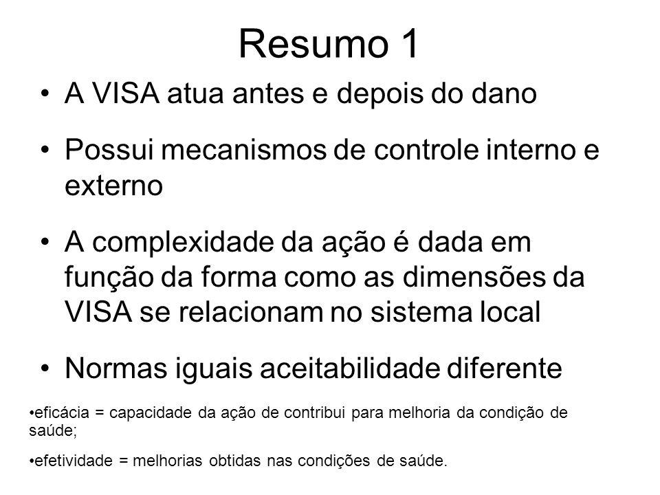 Resumo 1 A VISA atua antes e depois do dano Possui mecanismos de controle interno e externo A complexidade da ação é dada em função da forma como as d