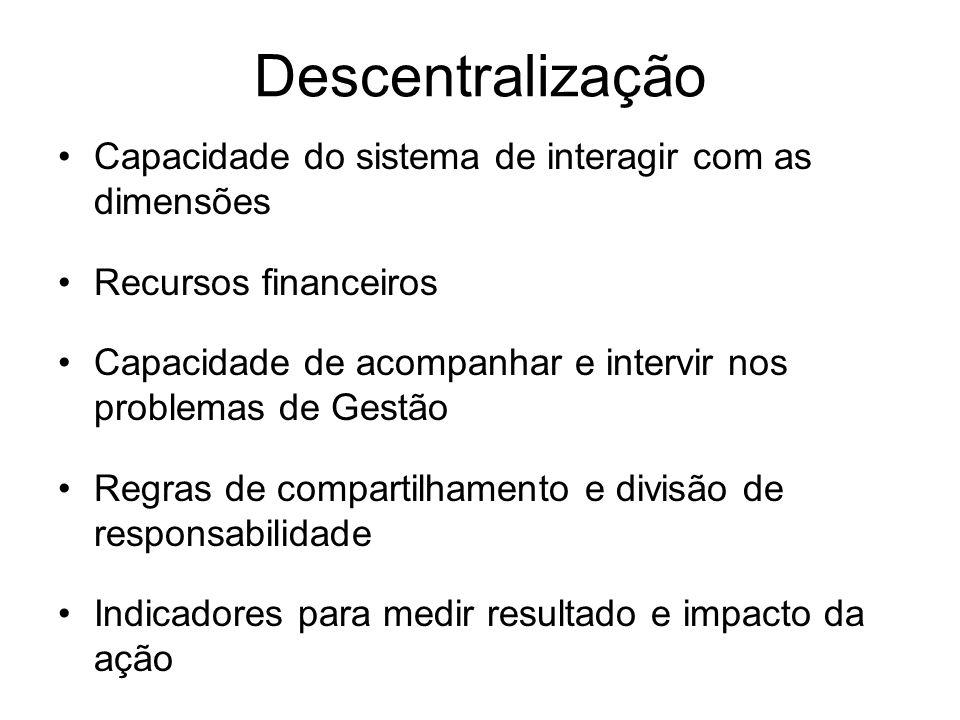 Descentralização Capacidade do sistema de interagir com as dimensões Recursos financeiros Capacidade de acompanhar e intervir nos problemas de Gestão