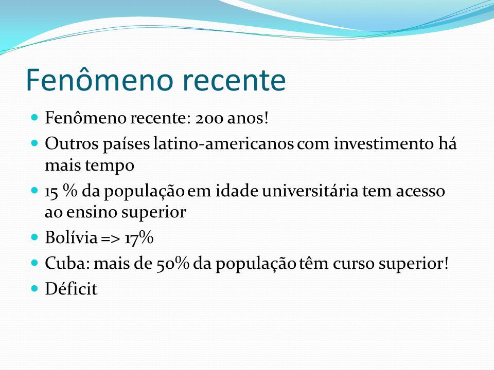 Fenômeno recente Fenômeno recente: 200 anos! Outros países latino-americanos com investimento há mais tempo 15 % da população em idade universitária t