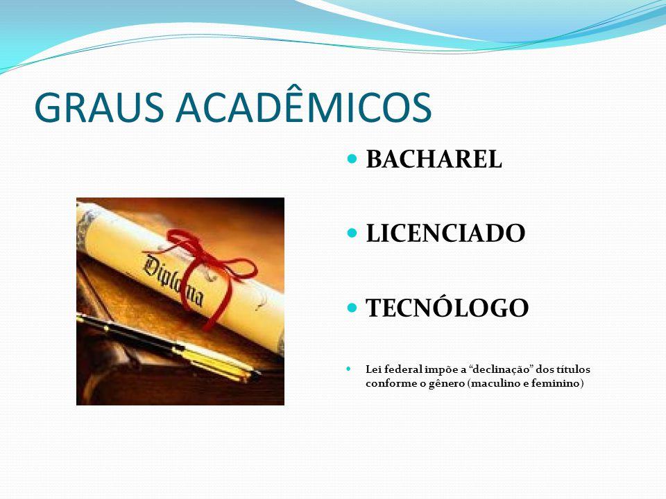 Universidade do Brasil Universidade do BRASIL 1808 criada com a chegada da Família Real no Brasil inicialmente Escola Superior de Edificações Criação para conferir título de honraria a nobre europeu Rio de Janeiro Atual núcleo básico da UFRJ,na Praia Vermelha