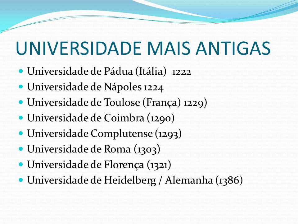 UNIVERSIDADE MAIS ANTIGAS Universidade de Pádua (Itália) 1222 Universidade de Nápoles 1224 Universidade de Toulose (França) 1229) Universidade de Coim