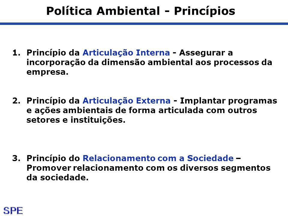 Política Ambiental - Princípios 1.Princípio da Articulação Interna - Assegurar a incorporação da dimensão ambiental aos processos da empresa. 2.Princí
