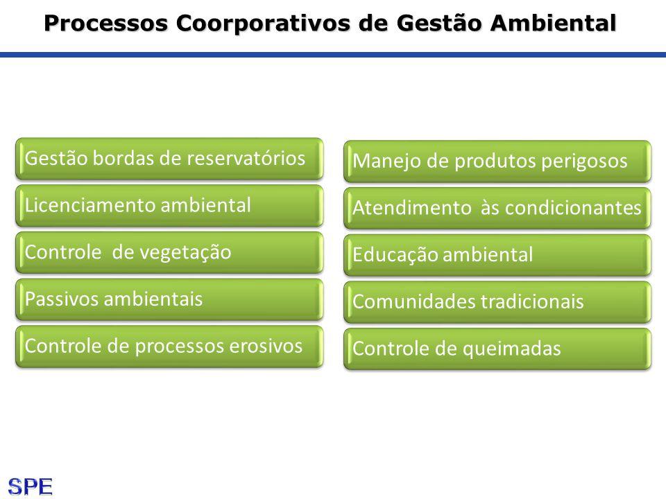 Processos Coorporativos de Gestão Ambiental Gestão bordas de reservatóriosLicenciamento ambientalControle de vegetaçãoPassivos ambientaisControle de p