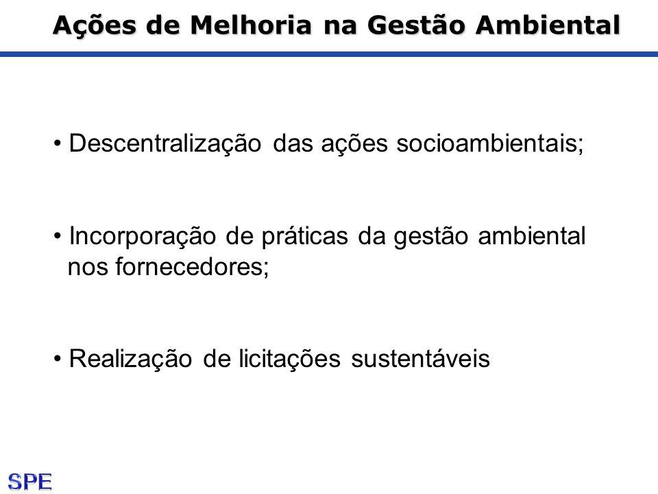 Ações de Melhoria na Gestão Ambiental Descentralização das ações socioambientais; Incorporação de práticas da gestão ambiental nos fornecedores; Realização de licitações sustentáveis