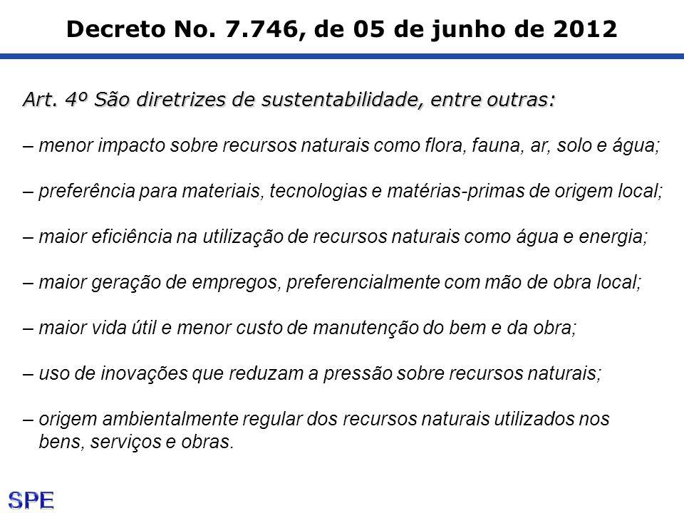 Art. 4º São diretrizes de sustentabilidade, entre outras: – menor impacto sobre recursos naturais como flora, fauna, ar, solo e água; – preferência pa