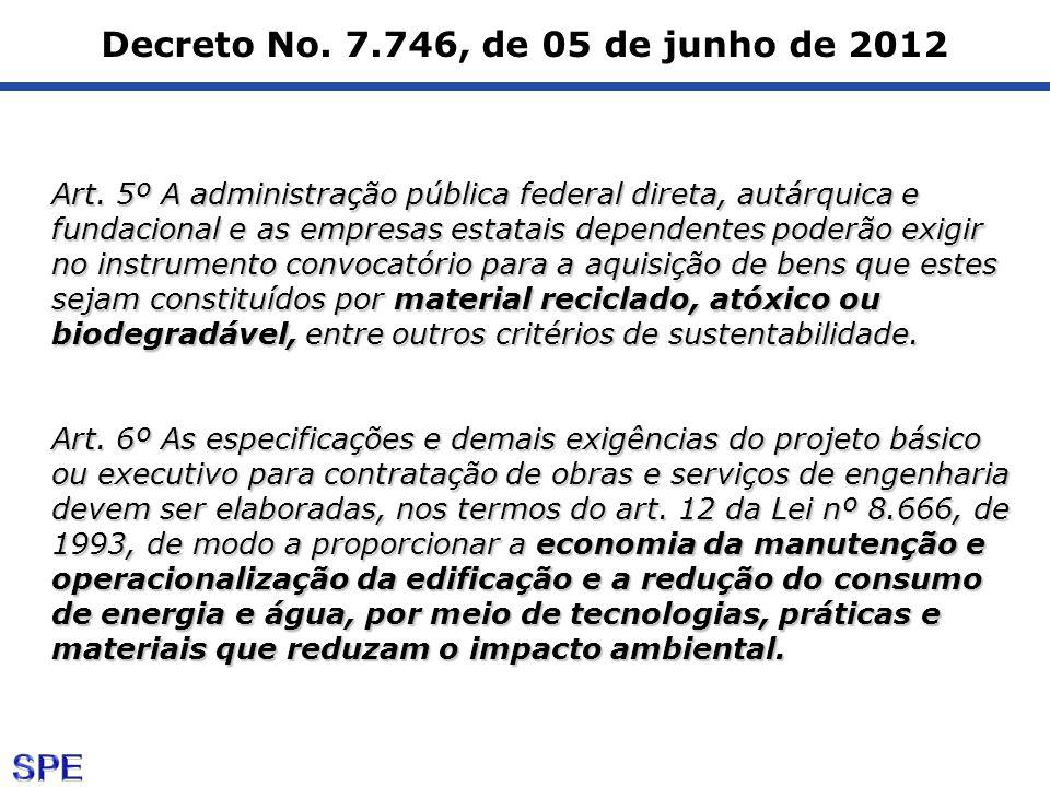 Art. 5º A administração pública federal direta, autárquica e fundacional e as empresas estatais dependentes poderão exigir no instrumento convocatório