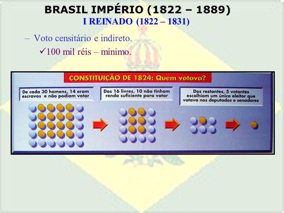 BRASIL IMPÉRIO (1822 – 1889) I REINADO (1822 – 1831) –Voto censitário e indireto. 100 mil réis – mínimo.