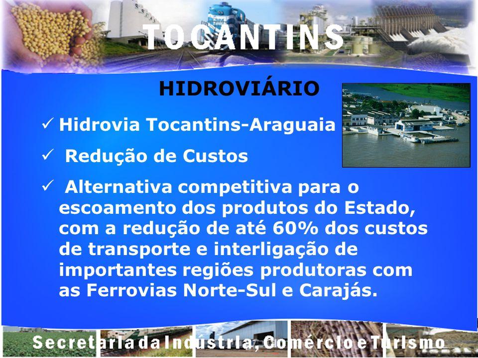HIDROVIÁRIO Hidrovia Tocantins-Araguaia Redução de Custos Alternativa competitiva para o escoamento dos produtos do Estado, com a redução de até 60% d