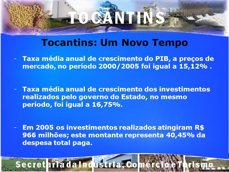 Tocantins: Um Novo Tempo -Taxa média anual de crescimento do PIB, a preços de mercado, no período 2000/2005 foi igual a 15,12%. -Taxa média anual de c