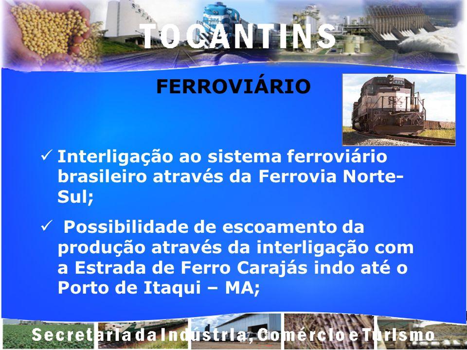 FERROVIÁRIO Interligação ao sistema ferroviário brasileiro através da Ferrovia Norte- Sul; Possibilidade de escoamento da produção através da interlig
