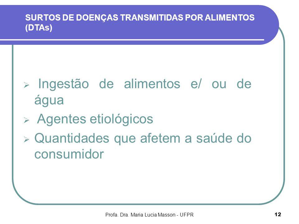 Profa. Dra. Maria Lucia Masson - UFPR12 Ingestão de alimentos e/ ou de água Agentes etiológicos Quantidades que afetem a saúde do consumidor SURTOS DE
