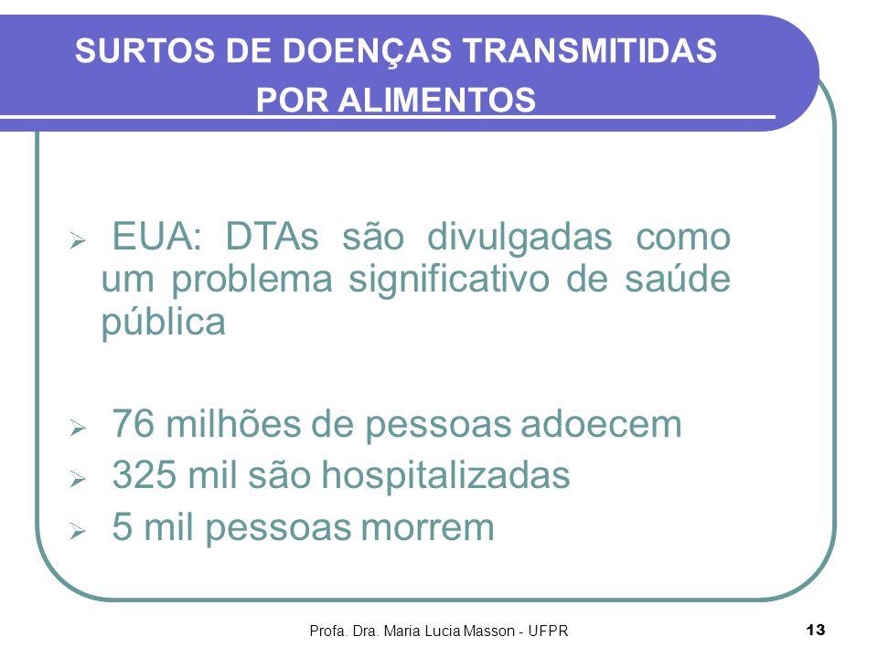 Profa. Dra. Maria Lucia Masson - UFPR13 EUA: DTAs são divulgadas como um problema significativo de saúde pública 76 milhões de pessoas adoecem 325 mil