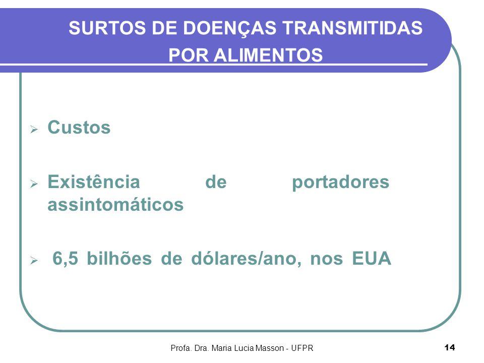 Profa. Dra. Maria Lucia Masson - UFPR14 Custos Existência de portadores assintomáticos 6,5 bilhões de dólares/ano, nos EUA SURTOS DE DOENÇAS TRANSMITI